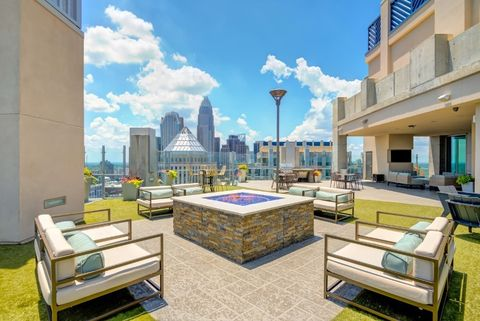 uptown charlotte nc apartments for rent