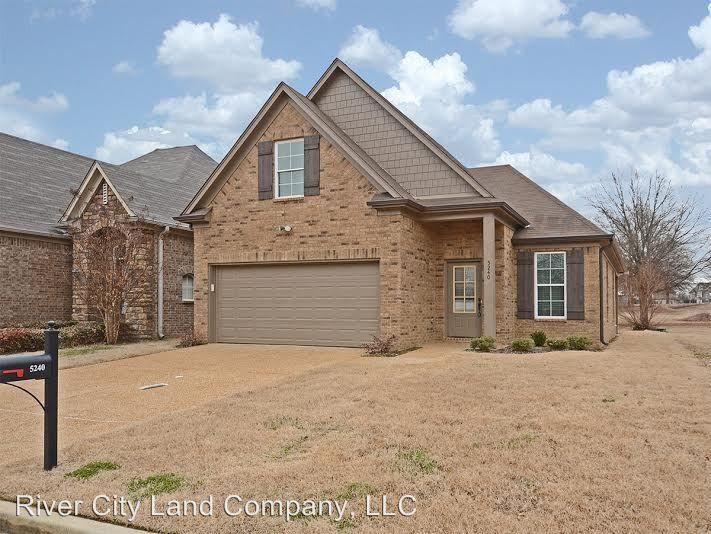 Shelby County Property Transfers