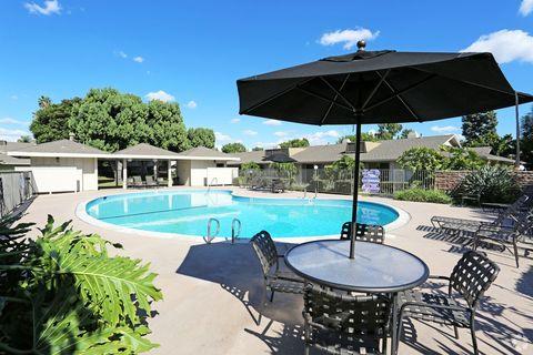 Fullerton, CA Apartments for Rent - realtor.com®