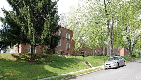 532 Coventry Rd, Baltimore, MD 21229