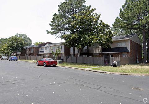 Photo of 3318 Petosky St, Memphis, TN 38118